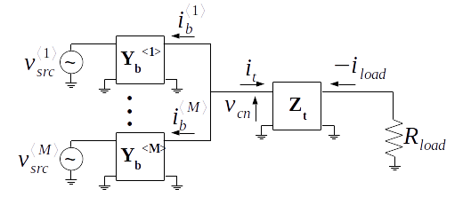 Abstract, arbitrary combining network