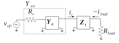 Effective equivalent single source combining network