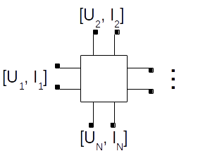 General multiport black box network