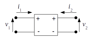 Two port reference diagram